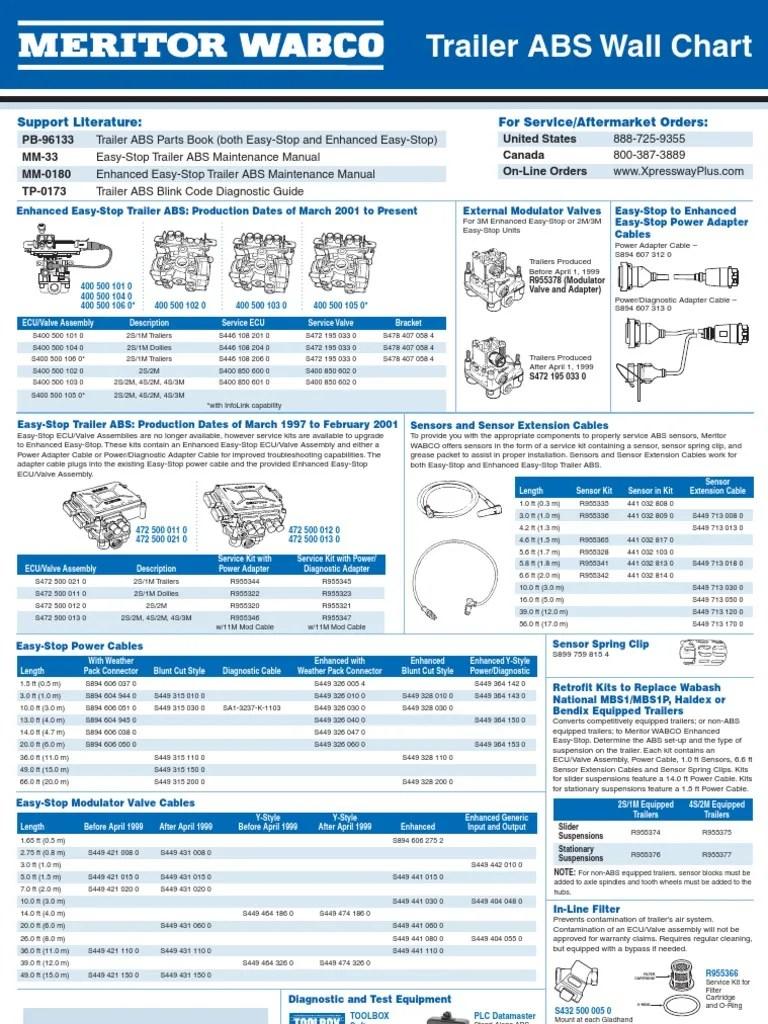 Meritor Wabco Abs Wiring Trailer Diagrams