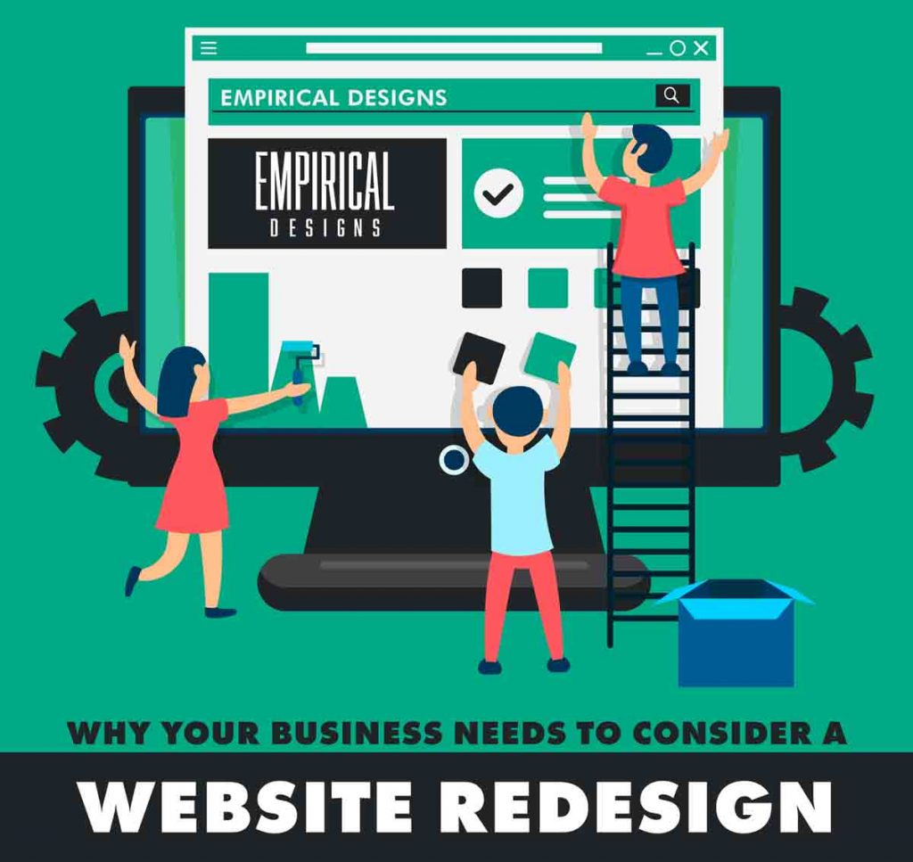 Signs It S Time To Update Your Website Infographic