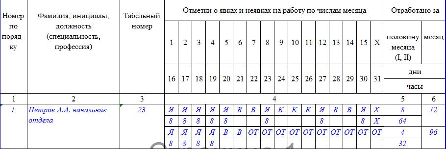 Шаблон заполнения табеля учета рабочего времени