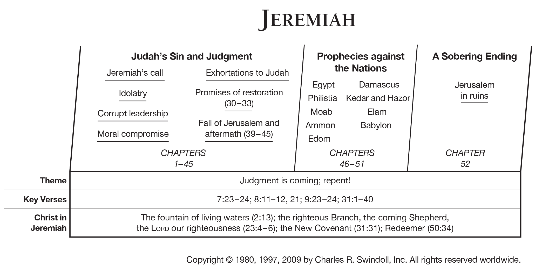 Biblical Meaning Life Tree