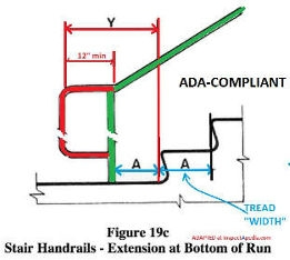 Handrails Guide To Stair Handrailing Codes Construction Inspection | Ada Compliant Wood Handrails | Accessible Ramp | Wooden Ramp | Commercial | Stair | Deck