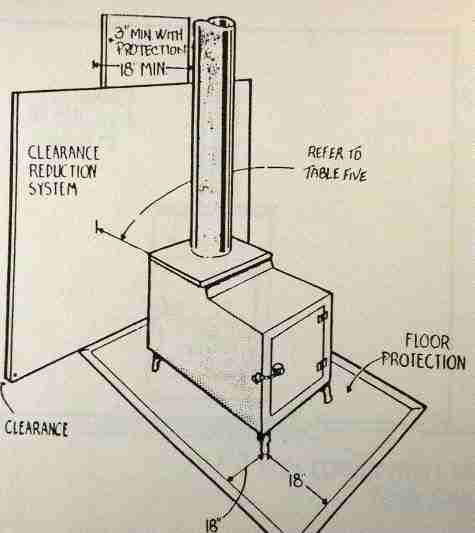 wood stove installation clearances 4k pictures 4k pictures full rh 4kepics com Discharge Sump Pump Installation Laminate Flooring Installation