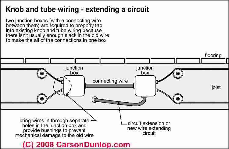 Boat Wiring Jon Electrical Ft 14