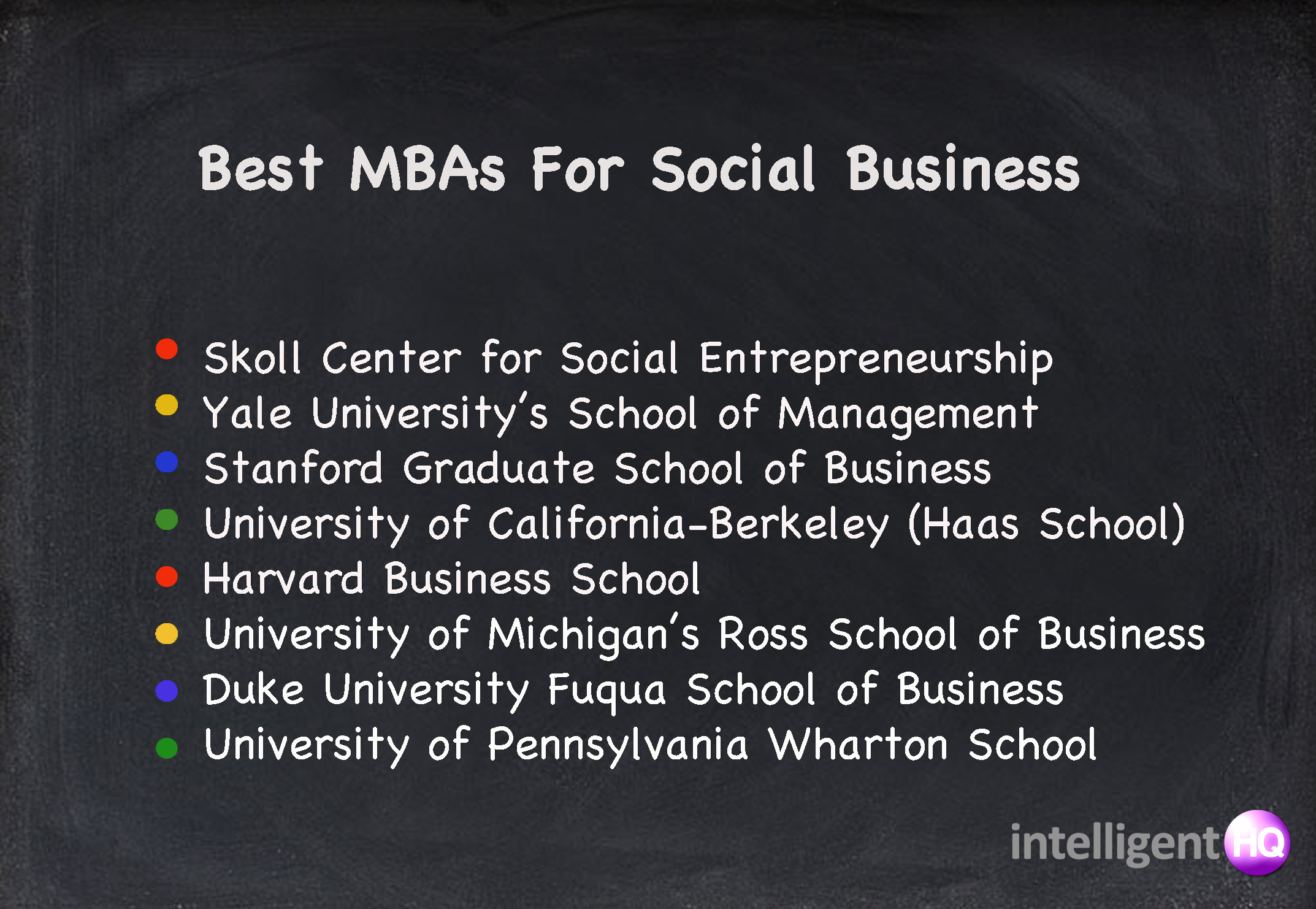 Best MBAs for Social Business Intelligenthq