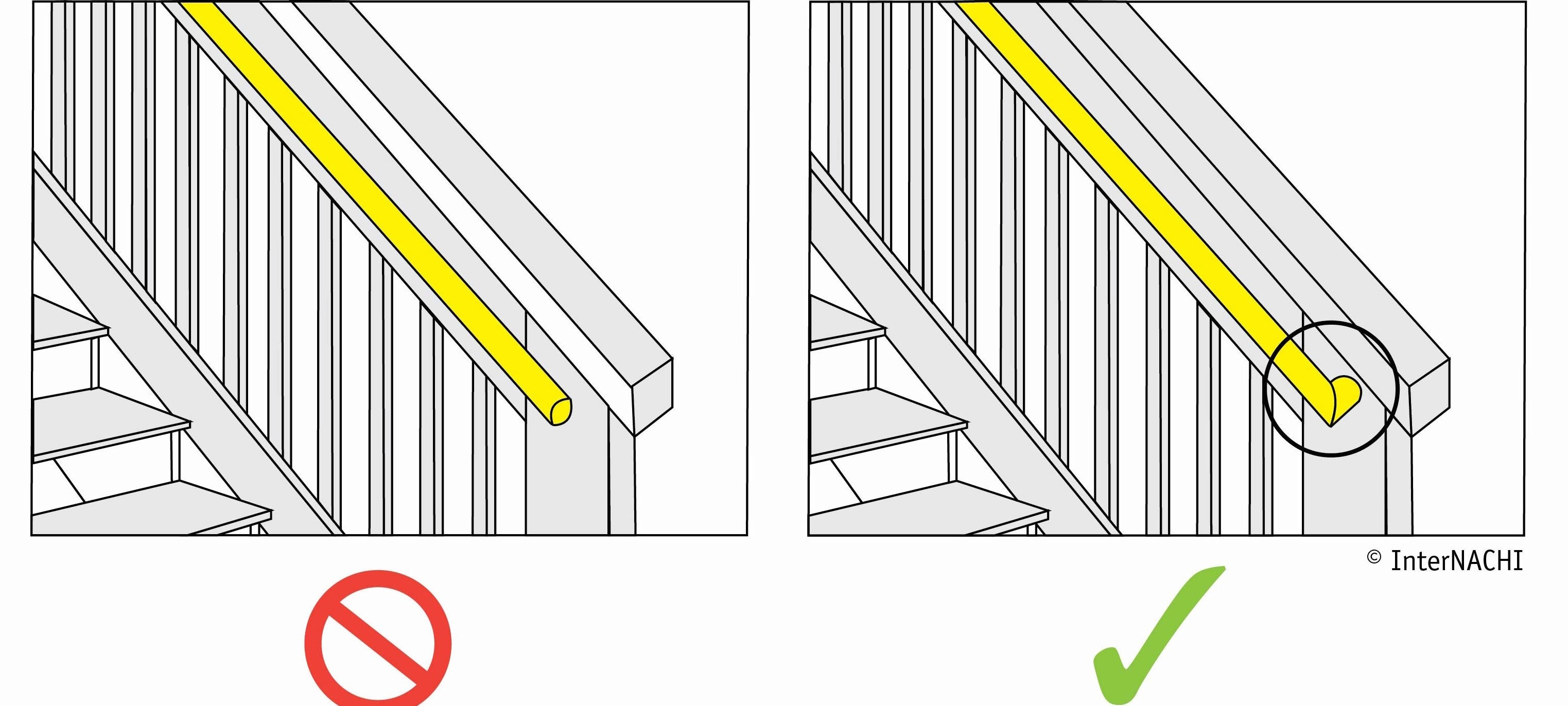 Inspecting A Deck – Brian Persons Front Range Home Inspections Ltd | Graspable Handrail For Deck Stairs | Simple | Made 2X4 | 2 Foot | Code Compliant | Tall