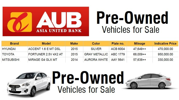 bank owned cars for sale - 690×387