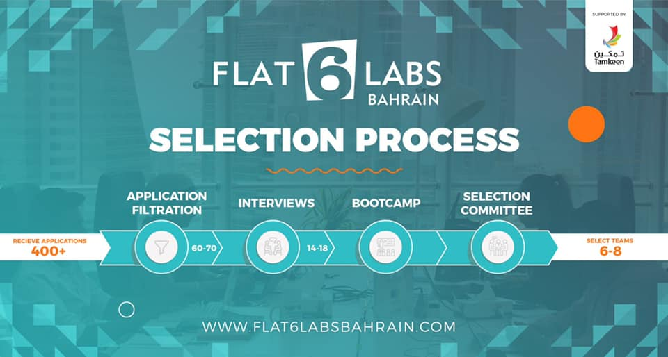 Flat6Labs selection process