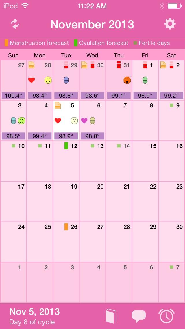 counting menstrual cycle calendar - 640×1136