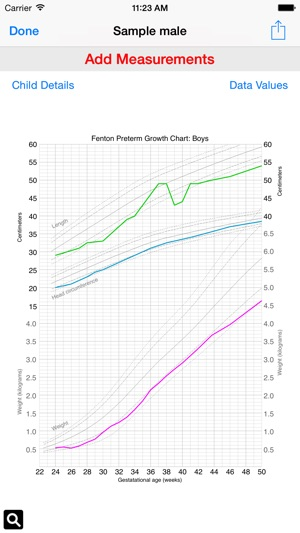 Girls Growth Chart Premature Baby