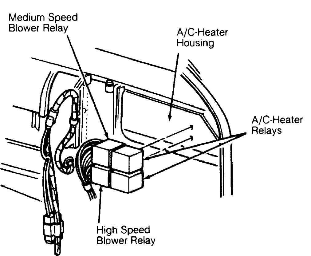 Jeep Cherokee Power Seat Wiring Diagram