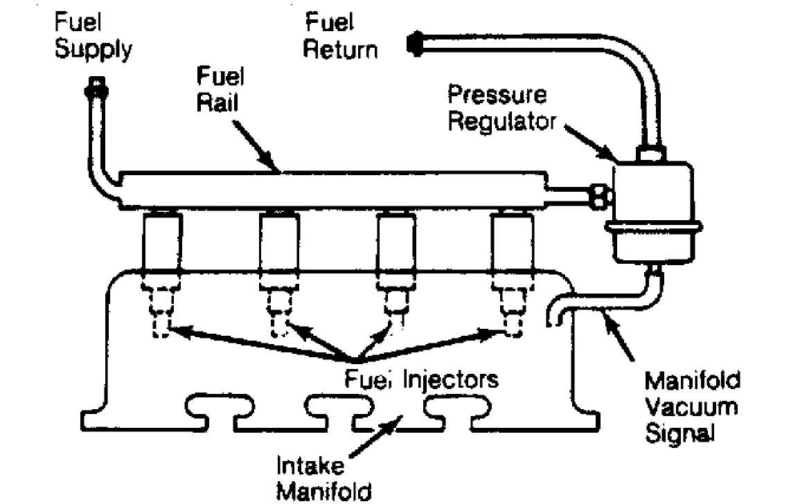 2 5 jeep fuel injection system diagram 1996 isuzu engine diagram at justdeskto allpapers