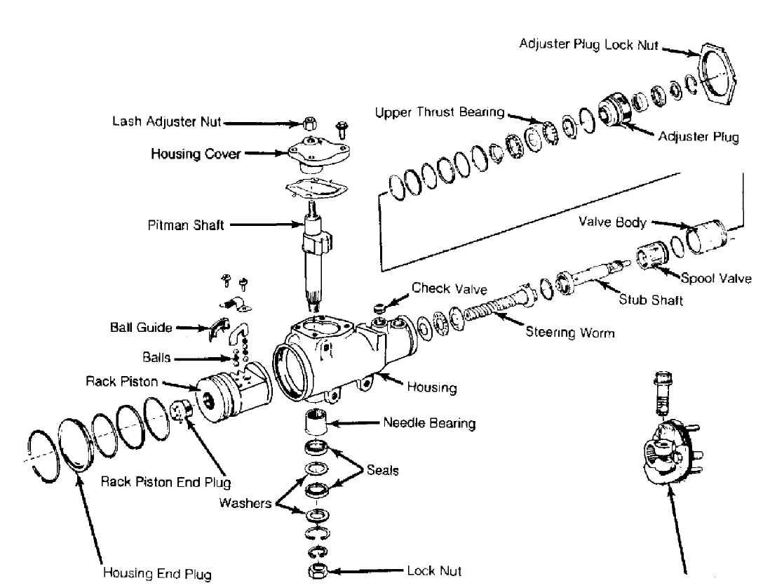 Index steeringgearpower 54600fe8 lincoln mark 8 wiring diagram at w freeautoresponder co