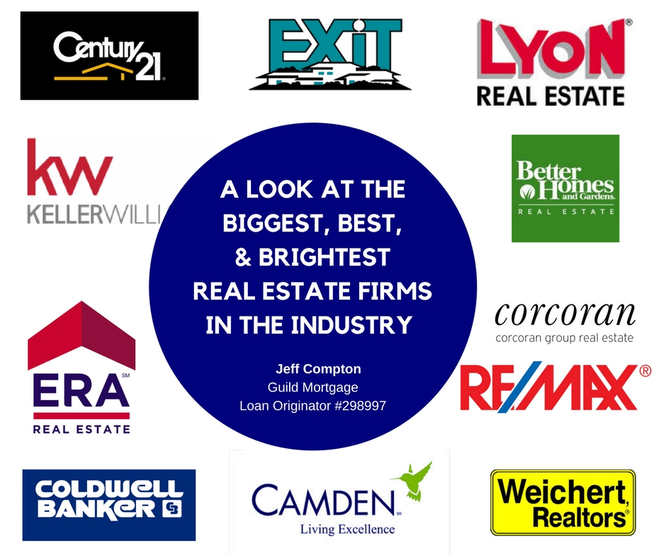 Largest Real Estate Firms World