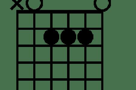 Chord Gitar Bbm Full Hd Pictures 4k Ultra Full Wallpapers