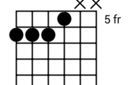 ab bb guitar chord » Full HD Pictures [4K Ultra] | Full Wallpapers