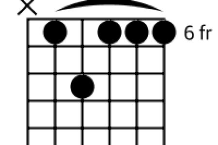 bbm guitar chord easy » Full HD Pictures [4K Ultra] | Full Wallpapers