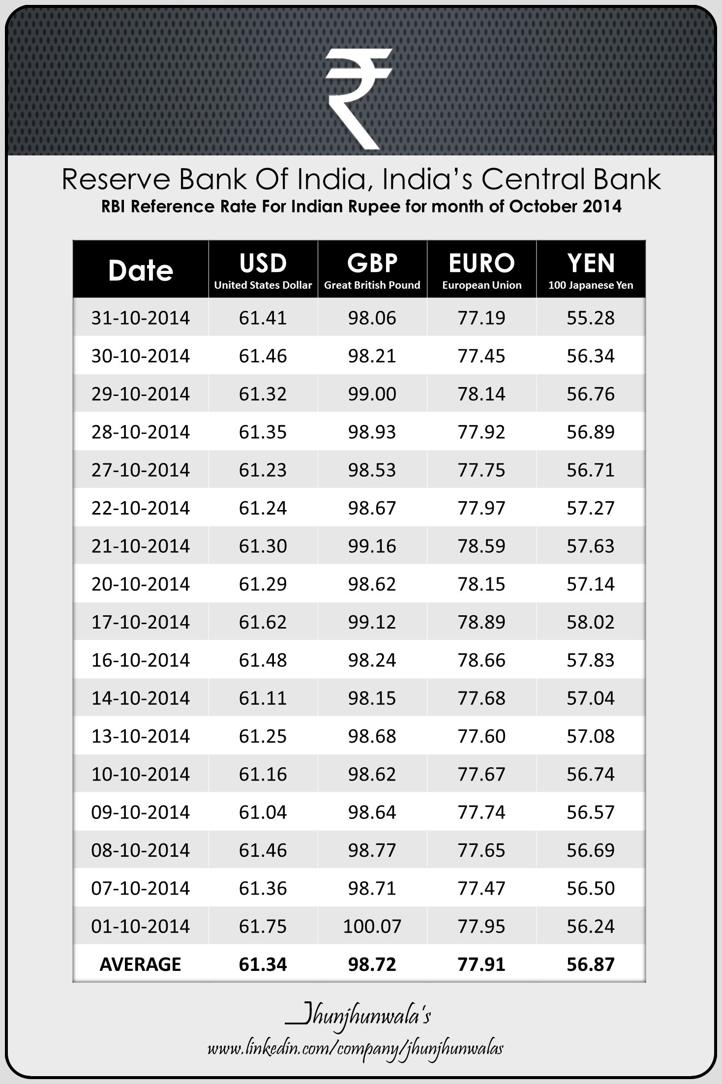 Currency rate in indian rupees - money maker too short mp3