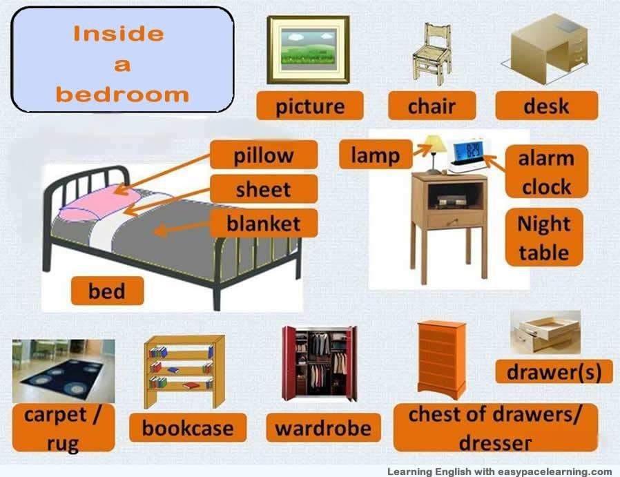 Best Bedroom Vocabulary Learning The Words For Inside A Bedroom With Pictures