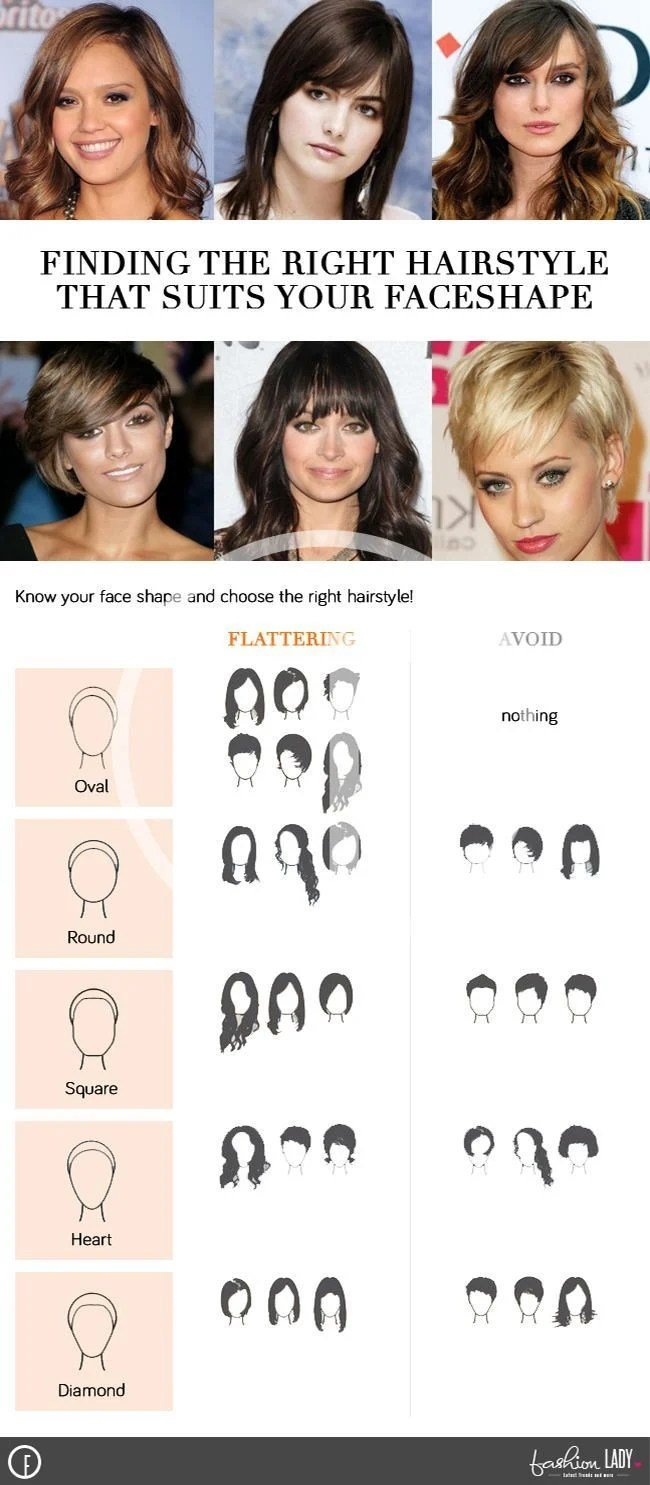 Free Haircuts To Flatter Your Face Shape Wallpaper