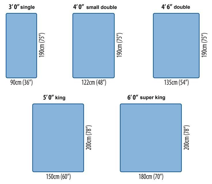 Best Bed Sizes Are Confusing Interior Design Major Pinterest Bed Bed Sizes And Mattress With Pictures