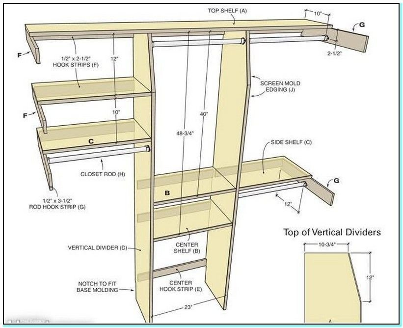 Best Walk In Closet Dimensions Standard Farmhouse Remodel With Pictures