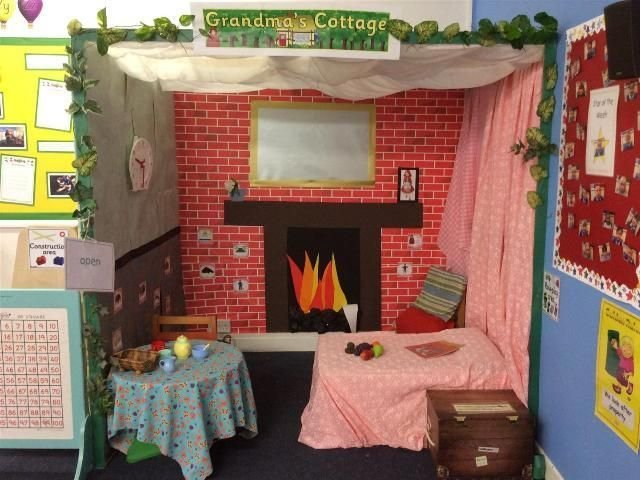 Best Red Riding Hood Role Play Area Google Search Ideas Playing With Pictures