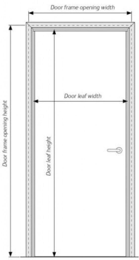 Best Standard Door Sizes Interior Uk Billingsblessingbags Org With Pictures
