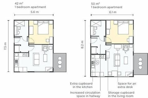 Best Average Size Of A 2 Bedroom Apartment In Melbourne Psoriasisguru Com With Pictures