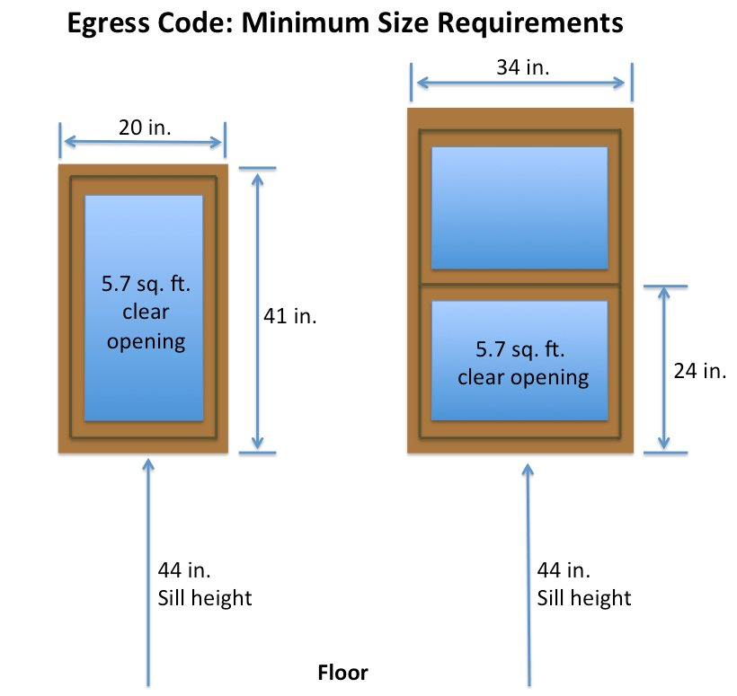 Best Window Egress Definition Laws And What You Should Know With Pictures