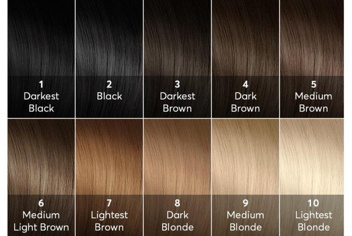 Free Diy Hair High Lift Hair Color Guide Bellatory Wallpaper