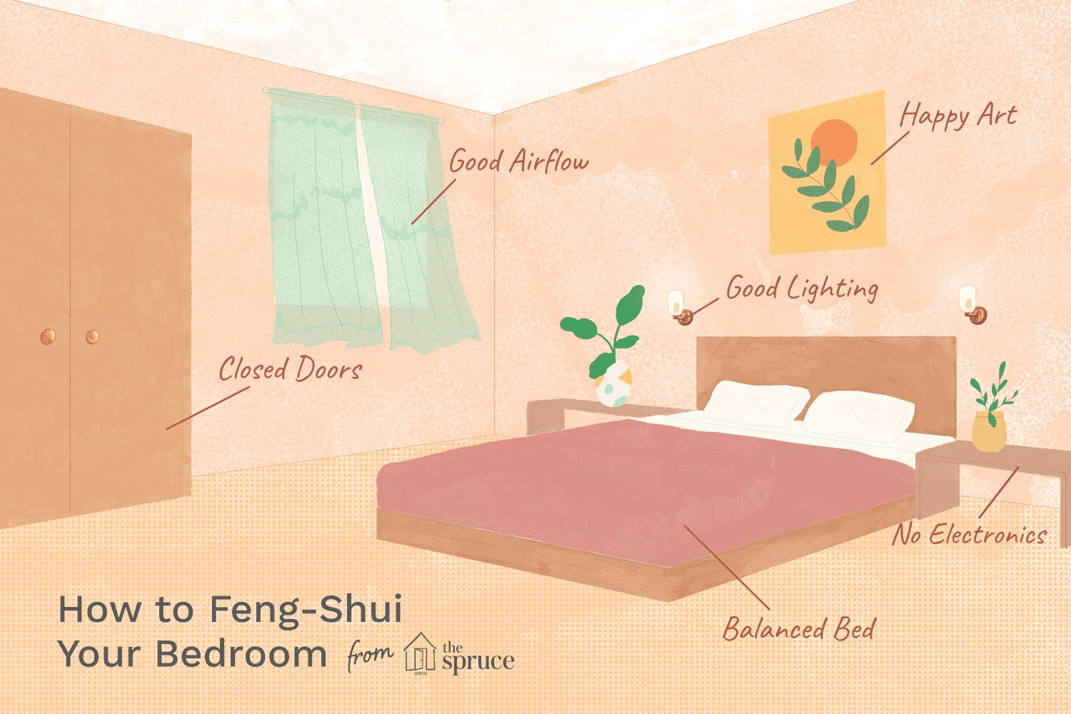 Best How To Feng Shui Your Bedroom With Pictures
