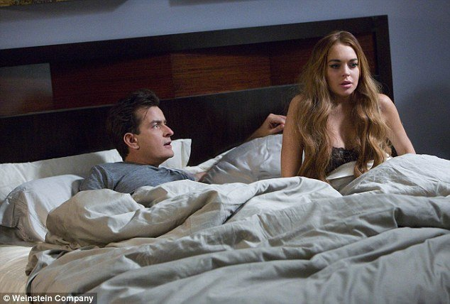 Best Charlie Sheen Jokes At Lindsay Lohan S Expense In Scary Movie 5 Bedroom Scene Daily Mail Online With Pictures