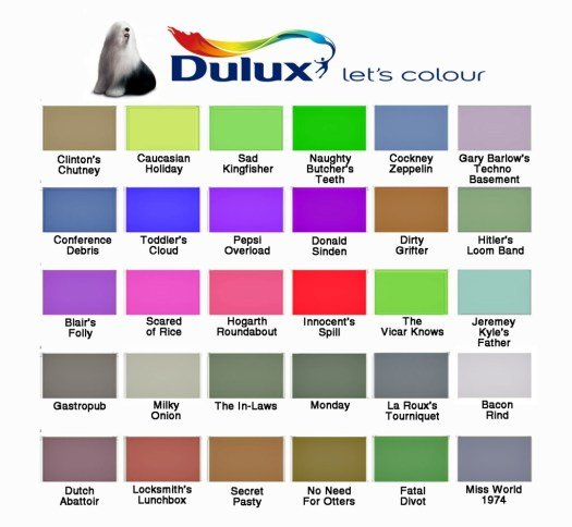 Best Dulux Kitchen Bathroom Paint Colours Chart Home Painting With Pictures