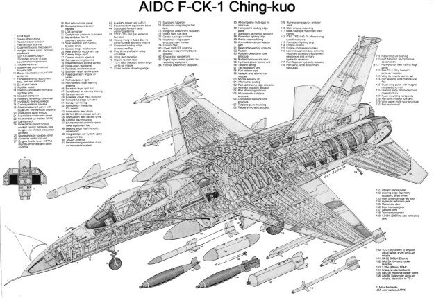 Best Aidc F Ck 1 Ching Kuo Taiwan Fighter Plane Thai Military With Pictures