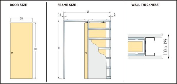 Best What Are The Dimensions Of A Standard Door Frame Quora With Pictures