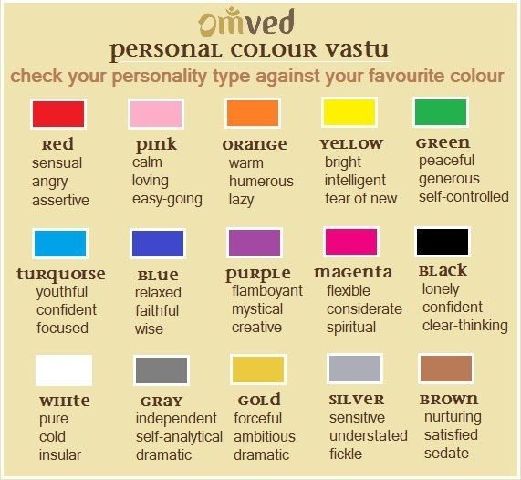 Best 1000 Images About Vastu Shastra On Pinterest With Pictures