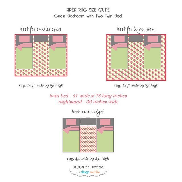 Best Rugs 101 How To Select A Rug Area Rug Size Guide Guest With Pictures