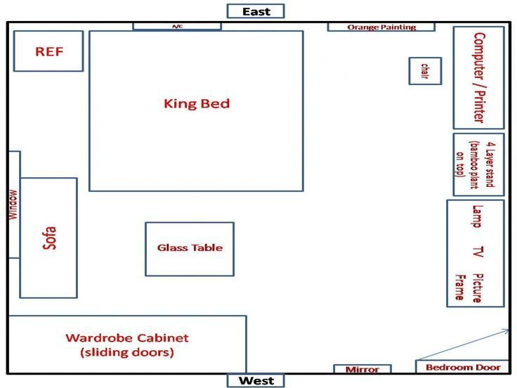 Best 1000 Ideas About Small Bedroom Layouts On Pinterest With Pictures