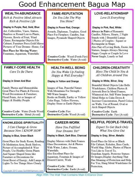 Best 25 Best Ideas About Feng Shui On Pinterest Feng Shui With Pictures