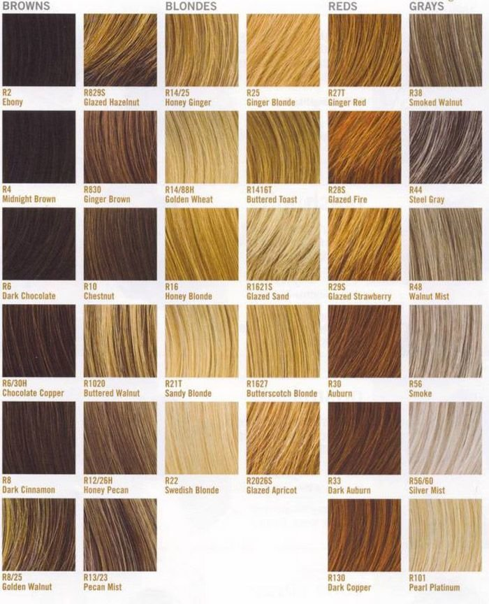Free Different Color Blondes Hair Http Www Haircolorer Xyz Wallpaper