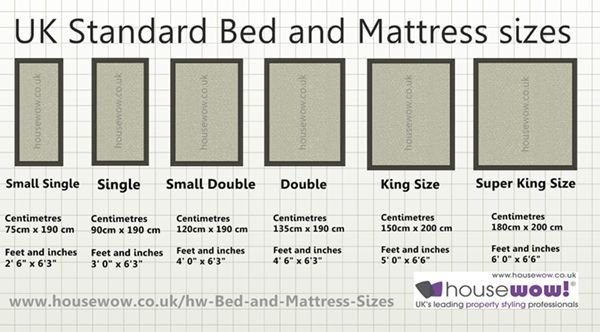 Best Dimensions Of A Double Bed Google Search Figaro Production Ideas The Details Pinterest With Pictures