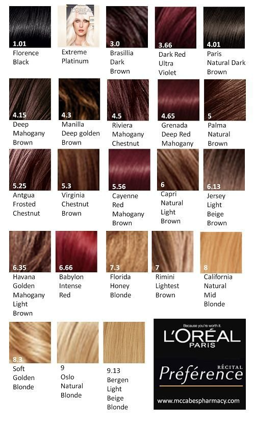 Free 1000 Images About Hair Color Chart On Pinterest Warm Wallpaper
