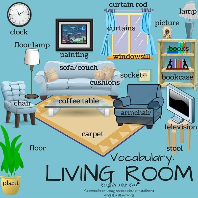 Best Vocab – Living Room 1 Esl Beginners Pinterest With Pictures