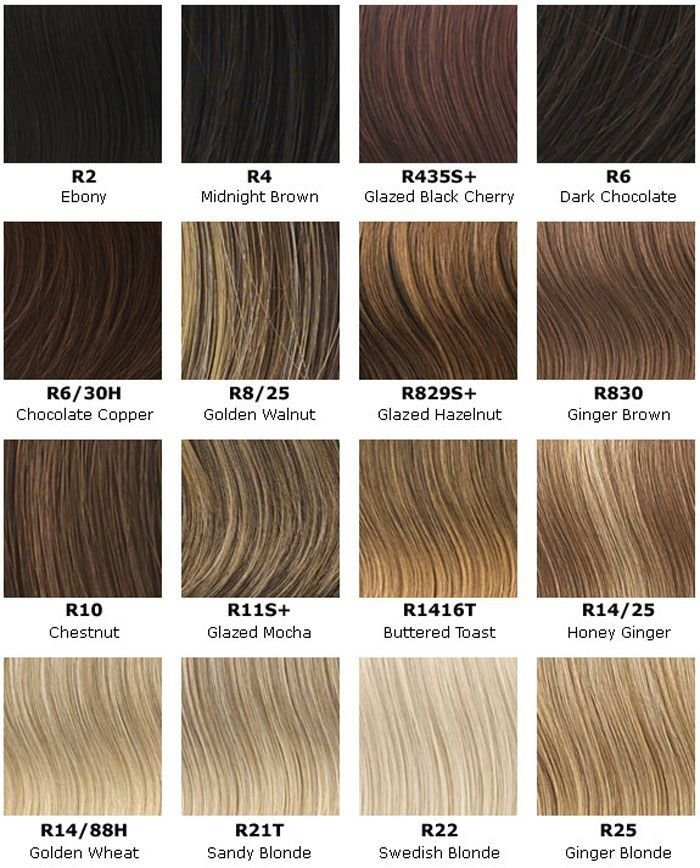 Free Ash Blonde Hair Color Chart Google Search The Business Wallpaper