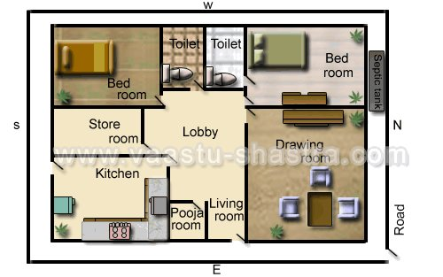 Best Vastu Model Floor Plans For North Direction With Pictures
