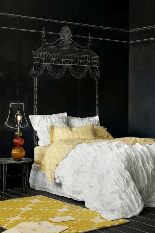 Best How To Creatively Use Chalkboard Paint Around The House With Pictures