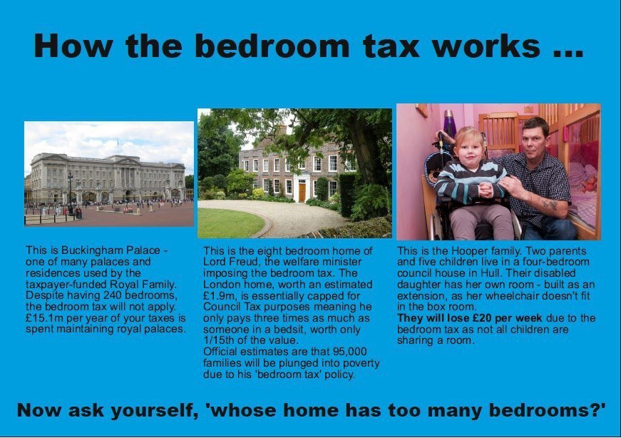 Best Squaring Up To The Bedroom Tax Resistance Grows Around With Pictures