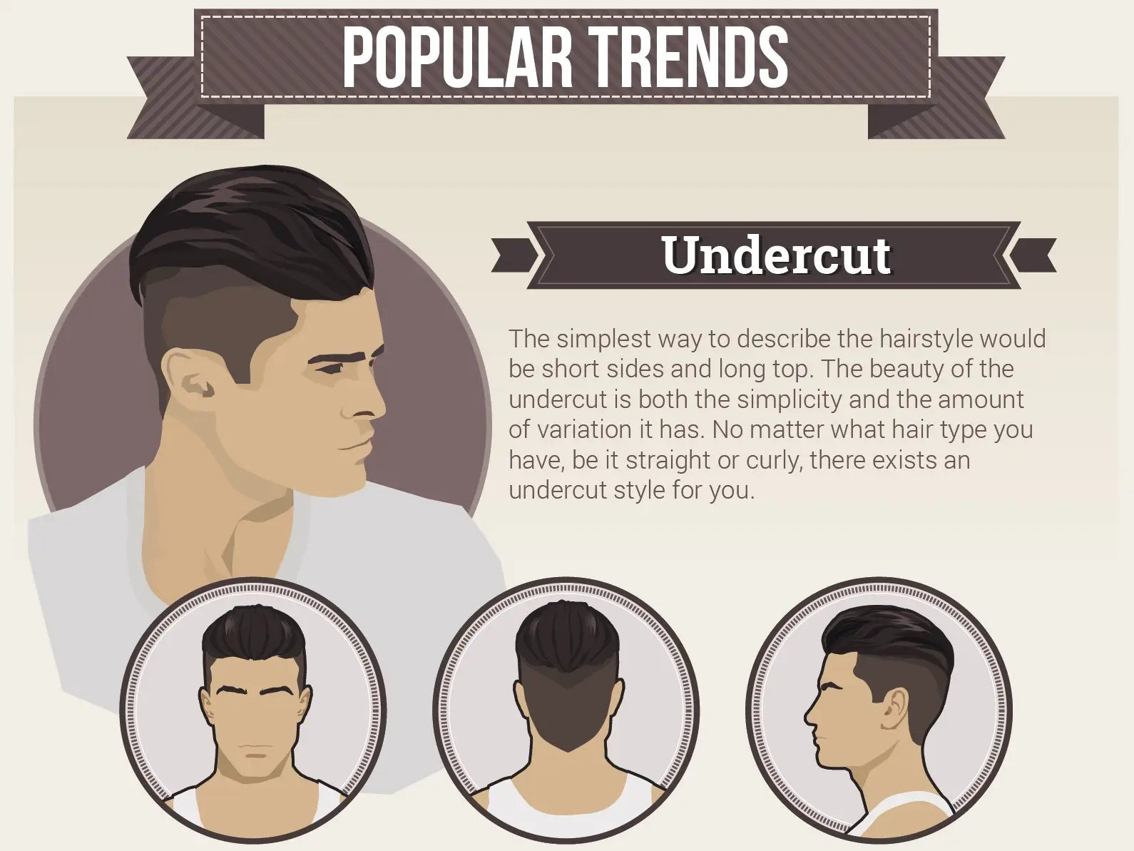 Free The Most Popular Men S Hairstyles Business Insider Wallpaper
