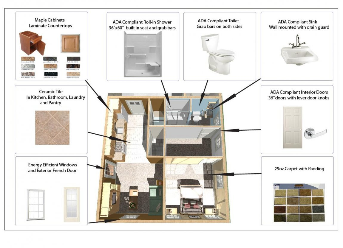 Best How Much Does A 1 Bedroom Apartment Cost Average Square With Pictures