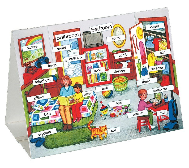 Best English Spanish Vocabulary Table Top Set National Autism With Pictures